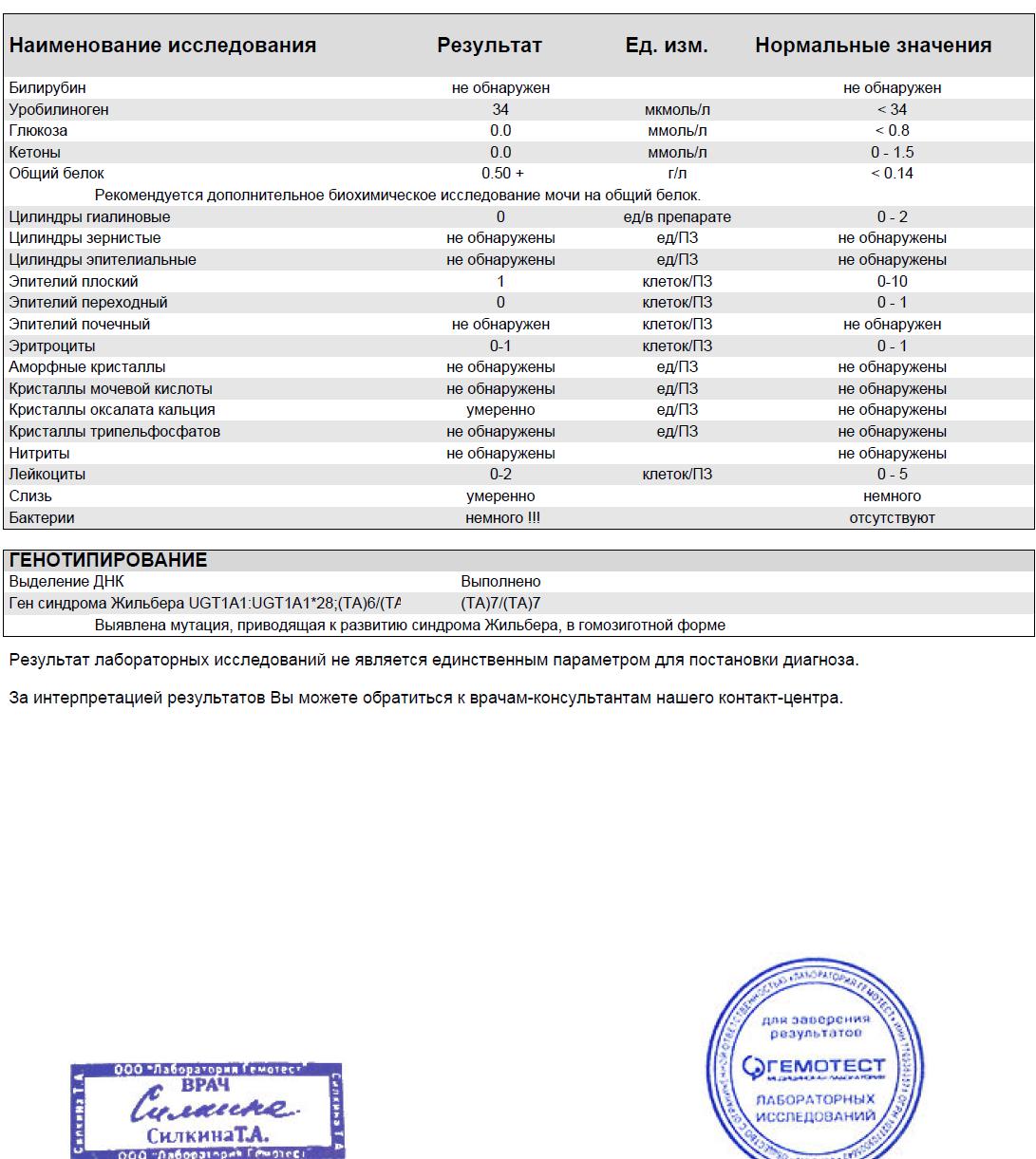 анализ крови на синдром жильбера