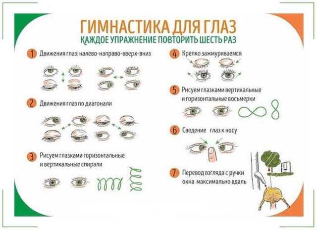 Портится ли зрение при плохом освещении? ухудшается ли зрение от компьютера