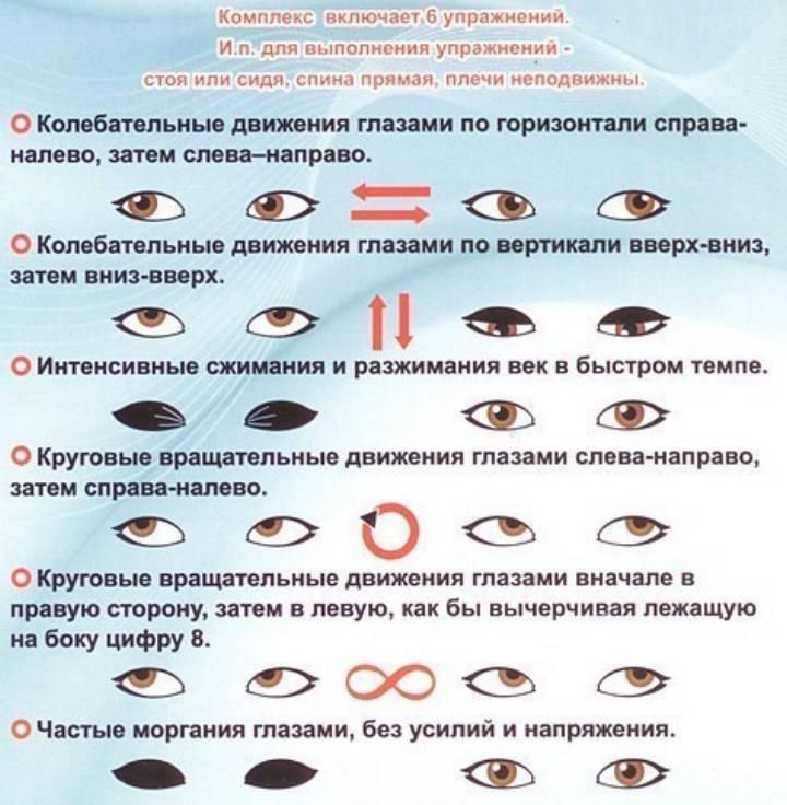 Можно ли делать гимнастику для глаз для детей при астигматизме
