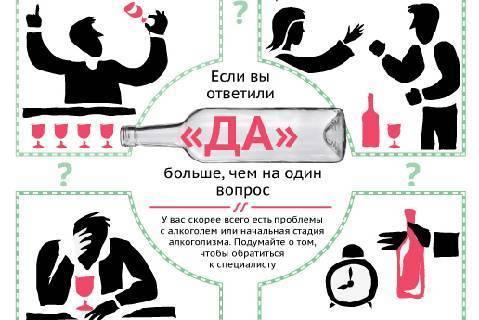 тест на женский алкоголизм