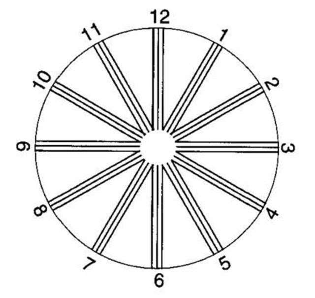 Какие существуют тесты для проверки астигматизма