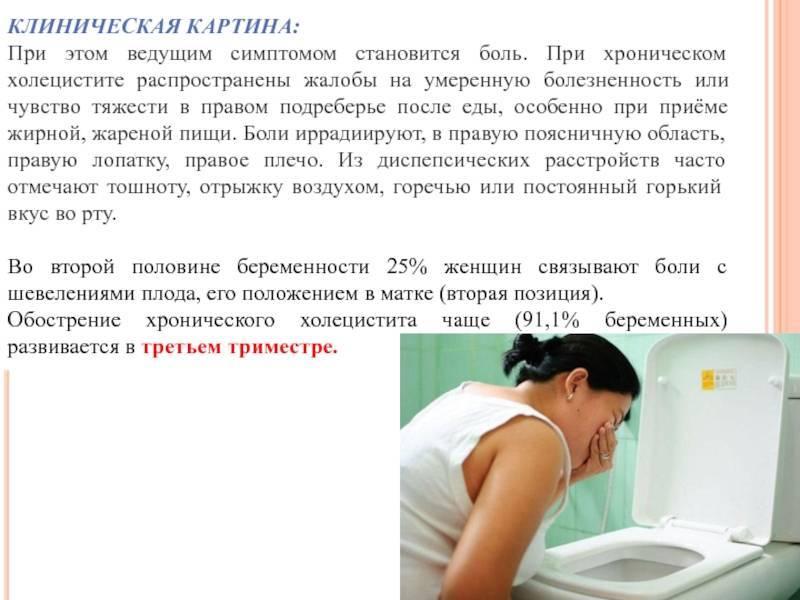боли при холецистите симптомы