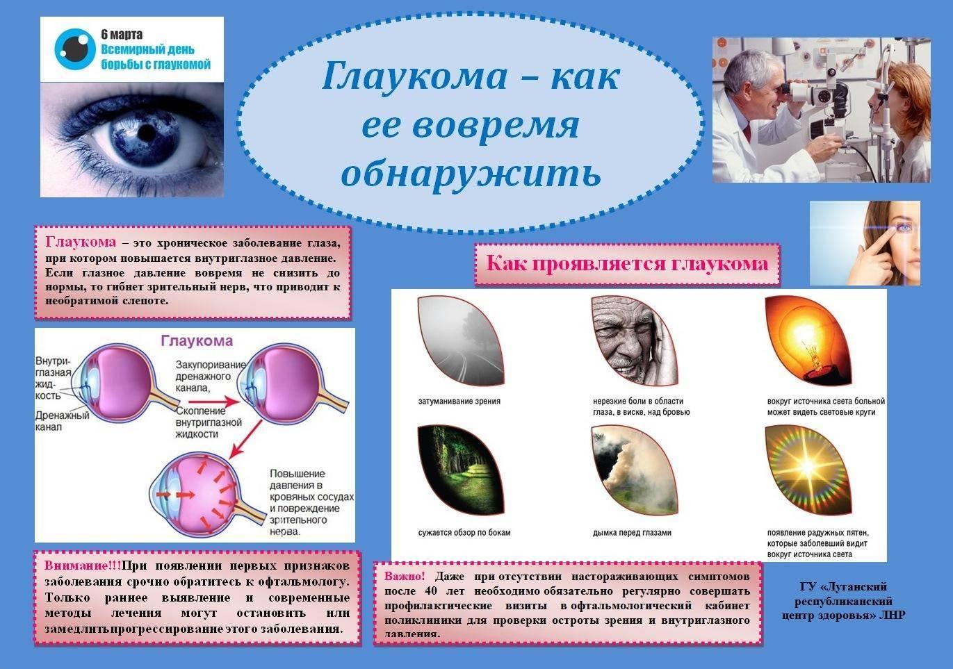 Глаукома: эффективное лечение глаукомы народными средствами, рекомендации от специалистов