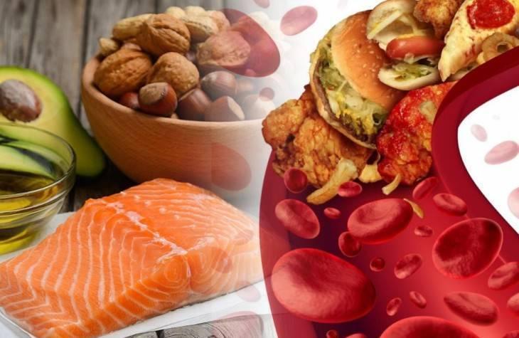 добавка от холестерина