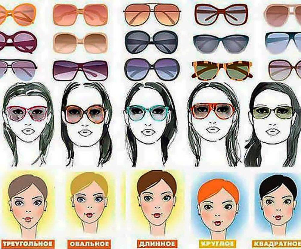 как правильно подобрать оправу для очков для зрения