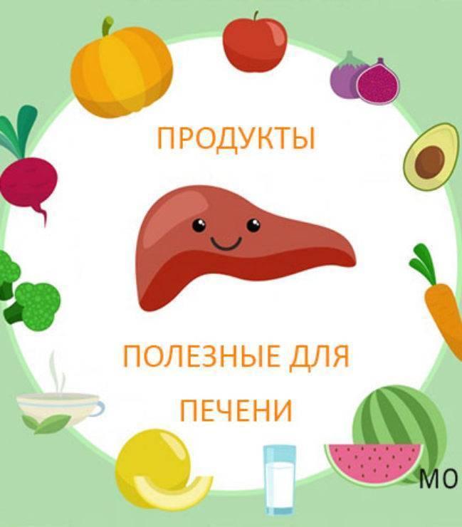 Какие полезные и вредные продукты для очищения печени