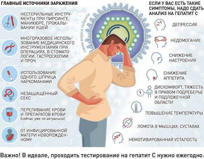 Может ли быть температура от гепатита с