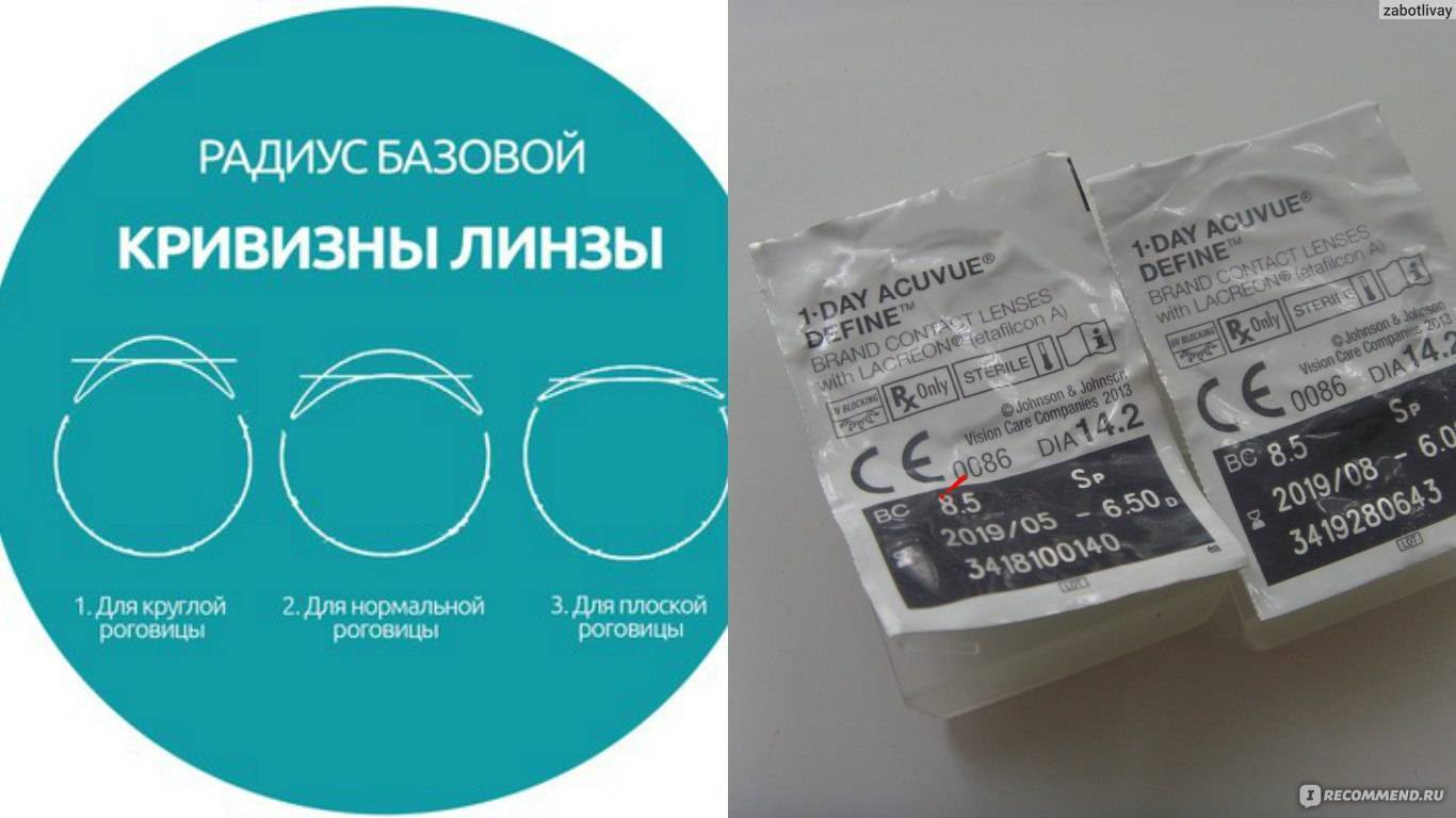 радиус контактных линз