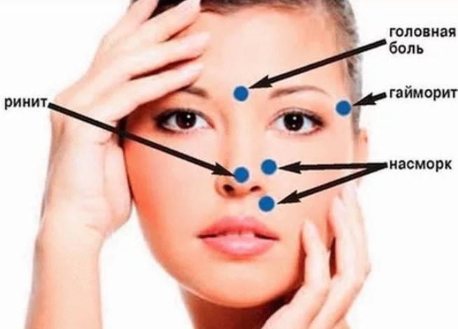 точки для лечения насморка