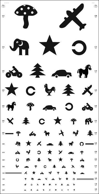 таблица для проверки зрения у окулиста для детей