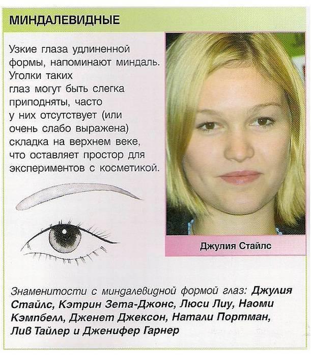 О чем говорят глаза человека: определяем характер по цвету радужной оболочки