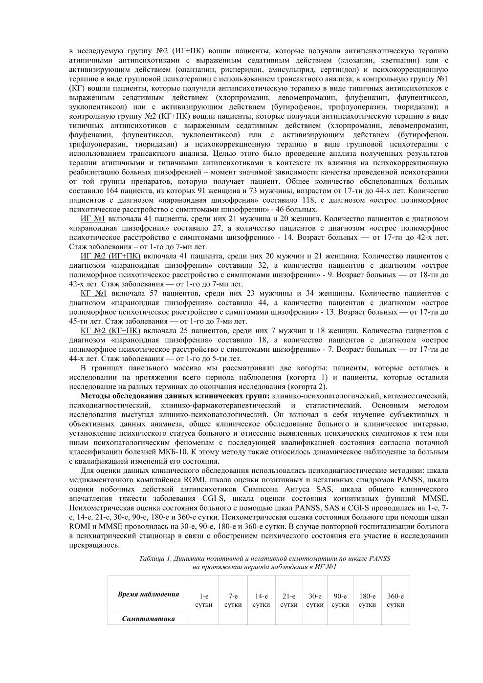Острое шизофреноподобное психотическое расстройство - симптомы болезни, профилактика и лечение острого шизофреноподобного психотического расстройства, причины заболевания и его диагностика на eurolab