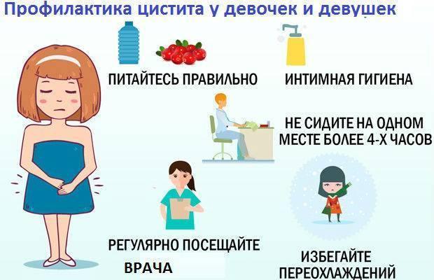Симптомы и лечение цистита у ребенка 2-3 лет