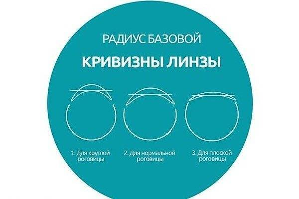 базовая кривизна контактных линз как определить
