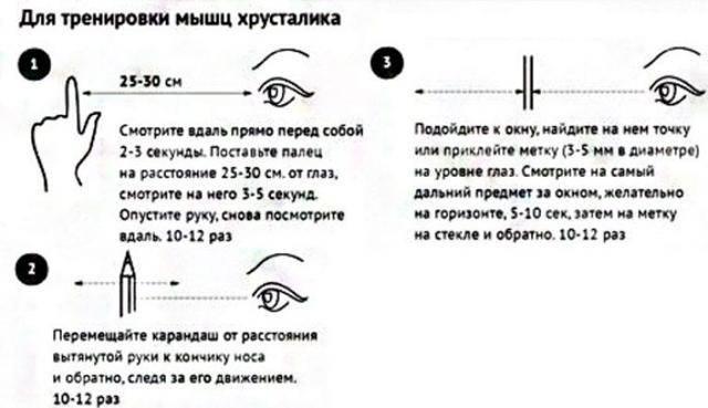 Гимнастика для глаз аветисова: какие упражнения следует делать