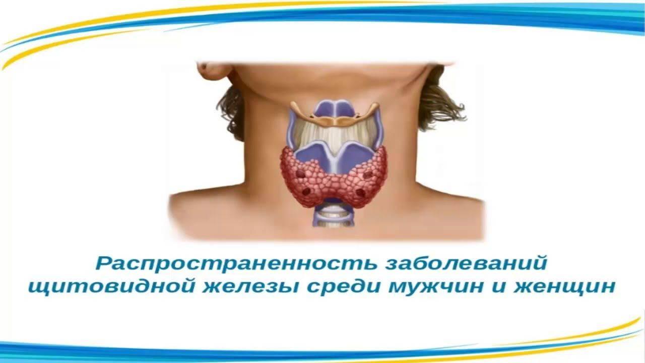 как защитить щитовидную железу