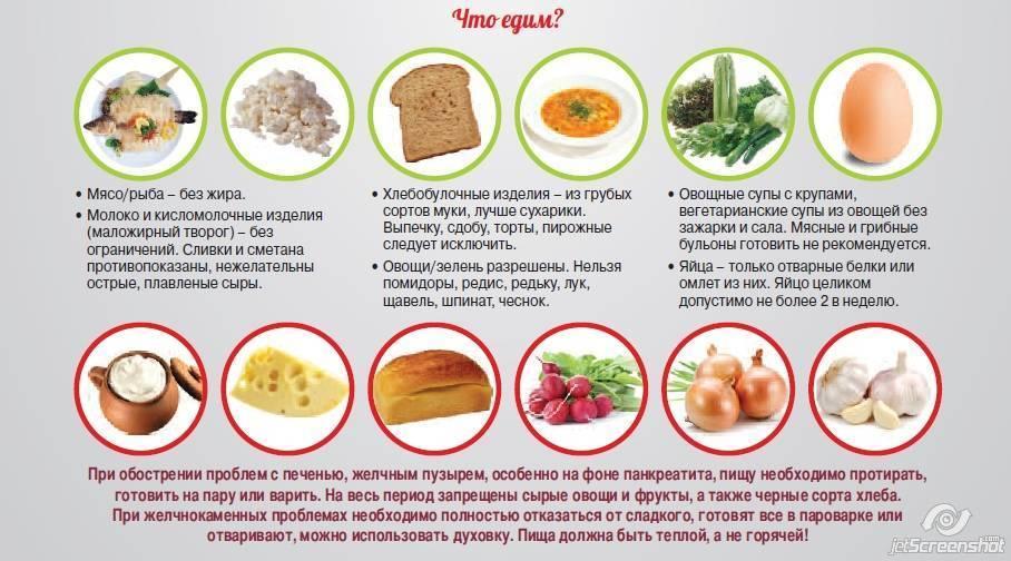 Диета и правильное питание при гепатите: особенности для групп a, b и c и пример меню на неделю