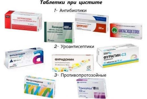 Какие антибиотики рекомендуют при цистите?