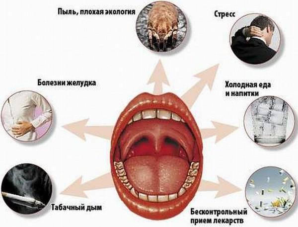 Почему нельзя есть семечки если болит горло