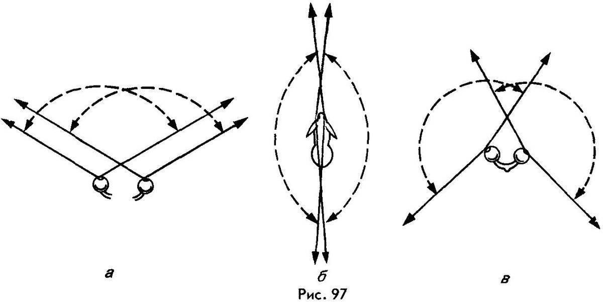 Переферийное зрение – что это периферия, как развить периферическое