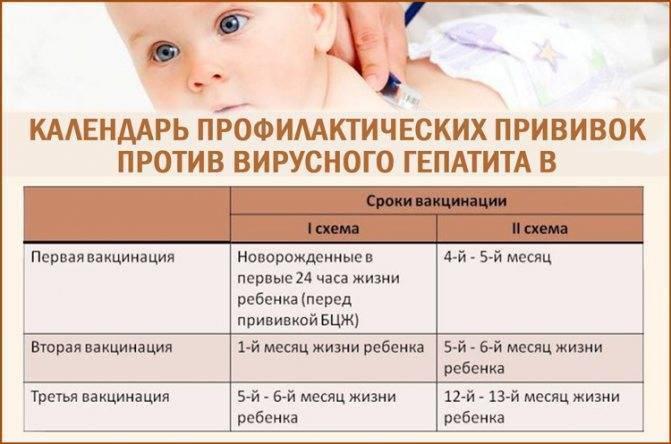 реакция на гепатит в у новорожденных