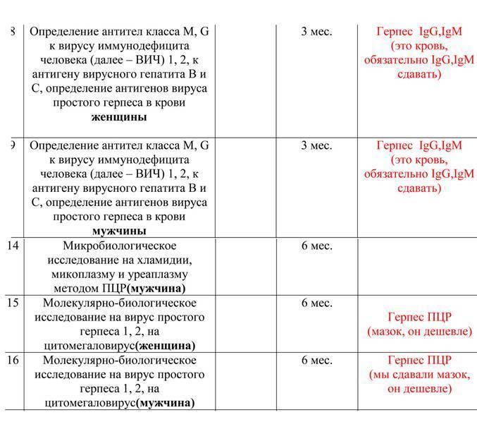 Герпес и беременность - запись пользователя podarenka (id1258083) в сообществе здоровье будущей мамы и малыша в категории анализы, инфекции - babyblog.ru