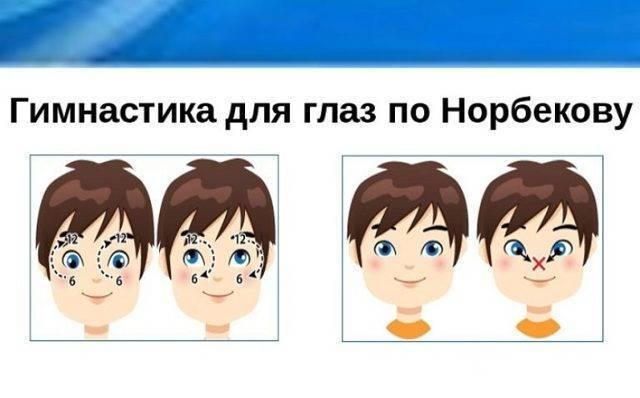 гимнастика для глаз норбекова
