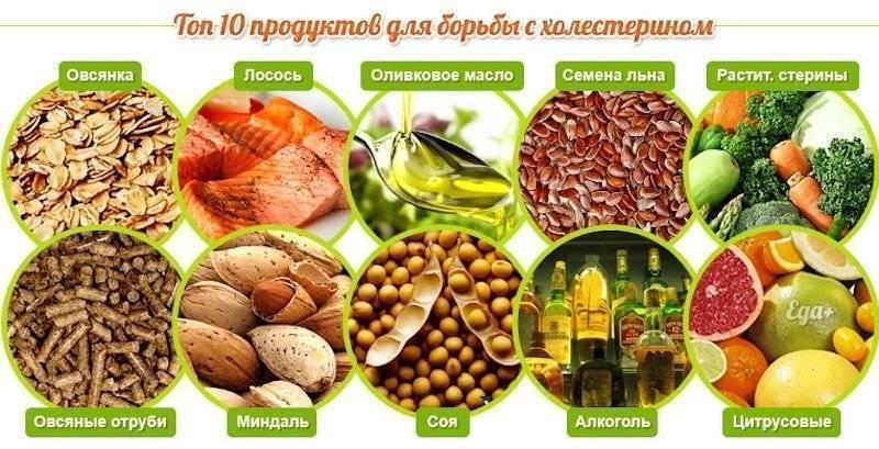 Как понизить холестерин народными средствами. быстрое снижение холестерина без статинов
