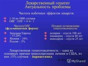 Лекарственный (медикаментозный) гепатит