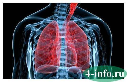 После бронхита не проходит кашель у взрослого