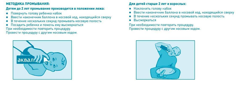 как промывать грудному ребенку нос