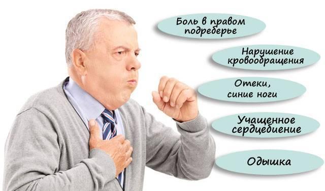 Симптомы и лечение сердечного кашля, вызванного сердечной недостаточностью у взрослых