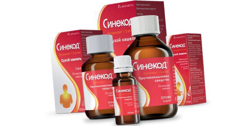 Таблетки от кашля для взрослых: лекарства от кашля сухого и влажного
