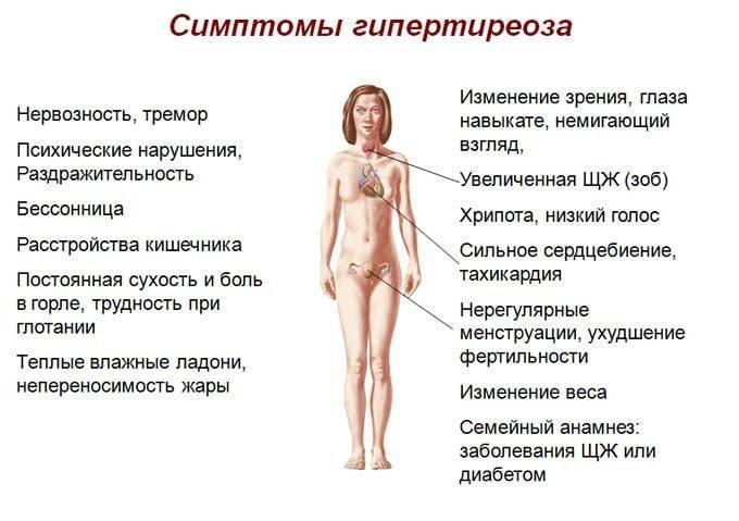 стресс и щитовидная железа