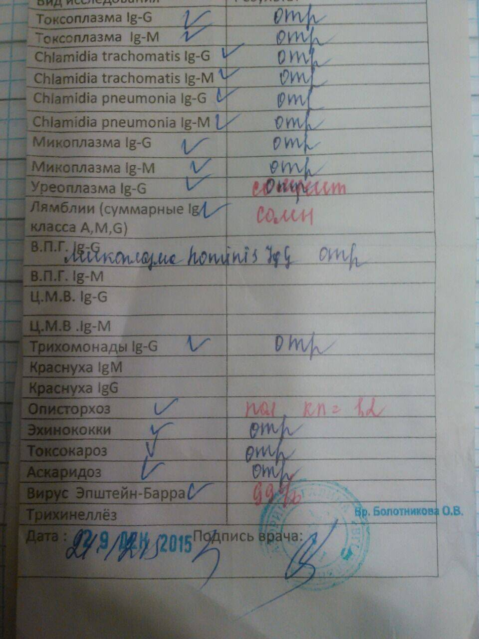 анализ крови на описторхоз расшифровка
