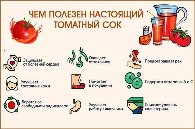 самый полезный сок для печени