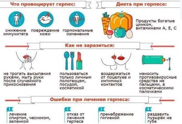 Герпес на губах - причины, симптомы и лечение герпеса :: polismed.com