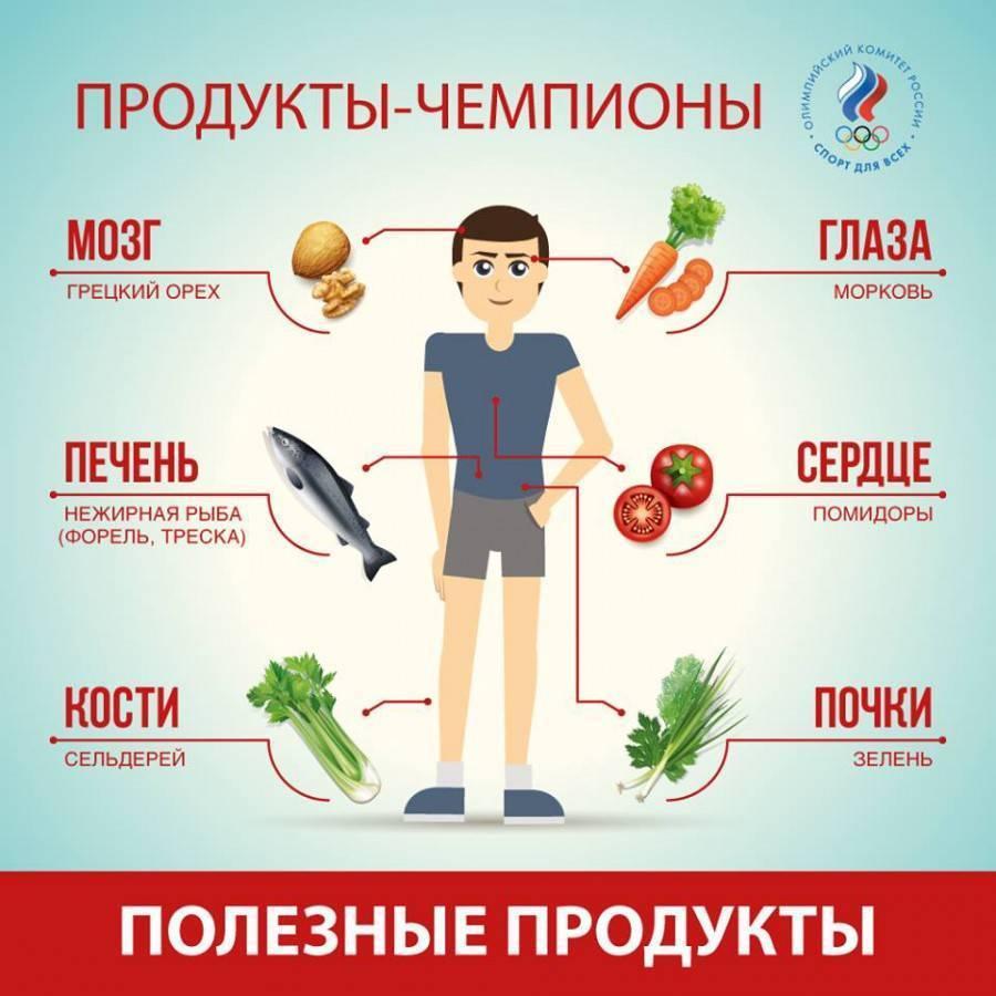 Полезные продукты для восстановления печени