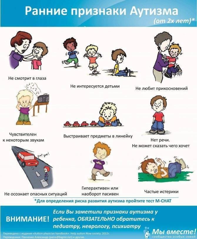 Классический тест на аутизм