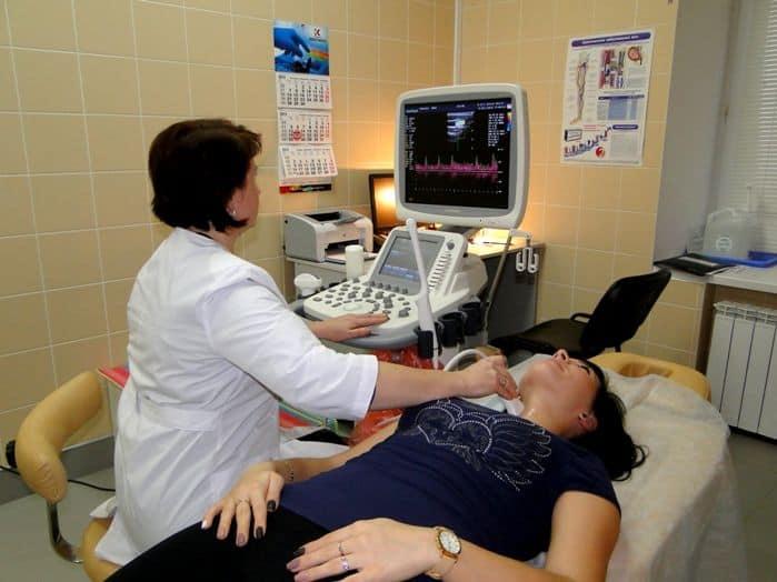 Узи щитовидной железы: подготовка, проведение и результаты исследований
