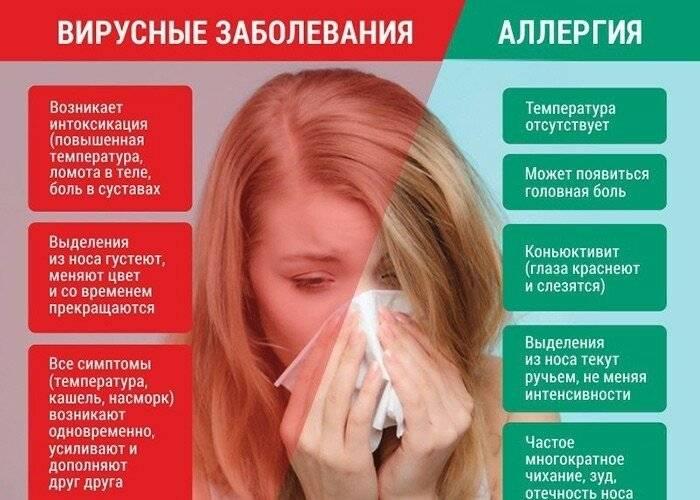 Причины и лечение заднего ринита у ребенка, рекомендации доктора комаровского