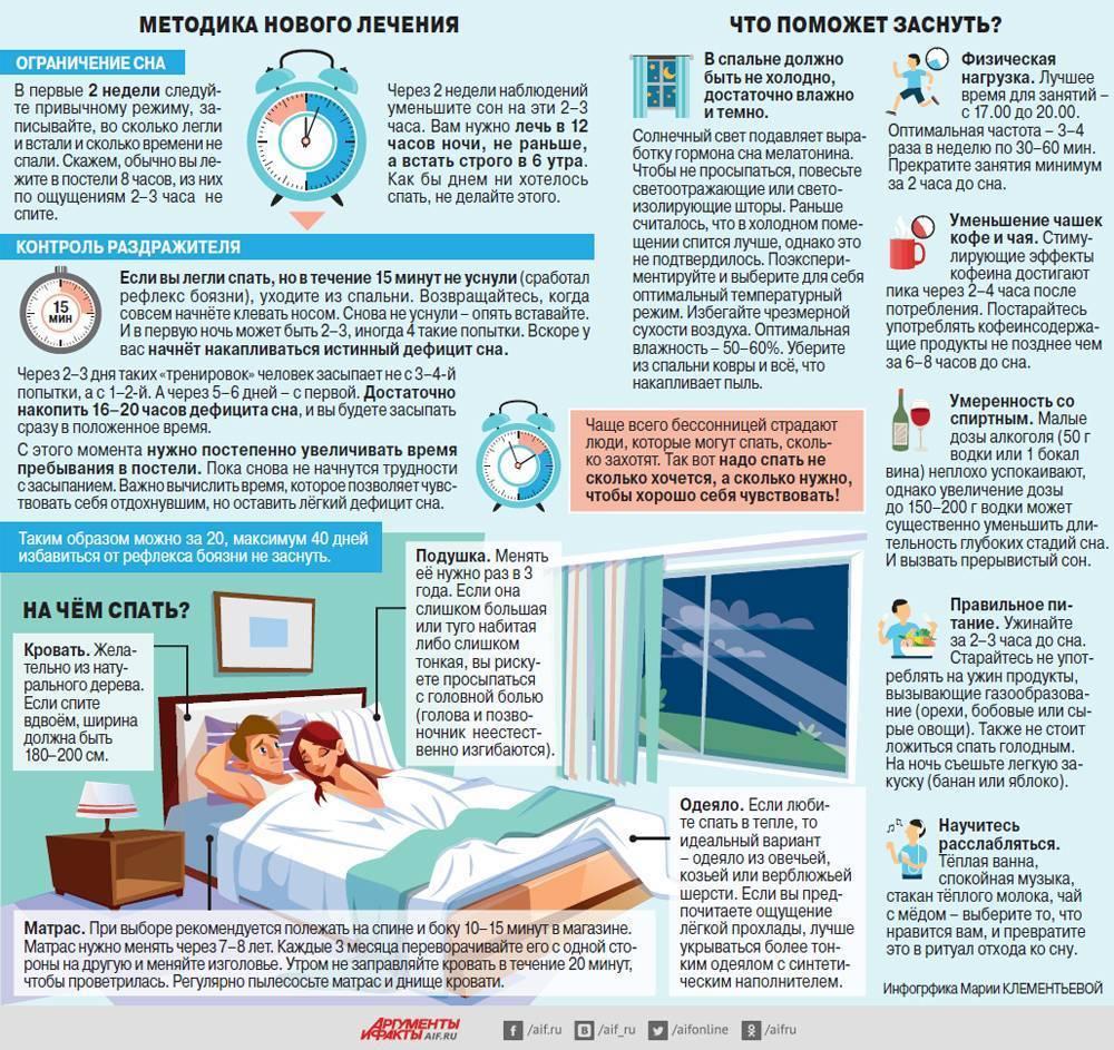 Как уснуть если бессонница из мыслей