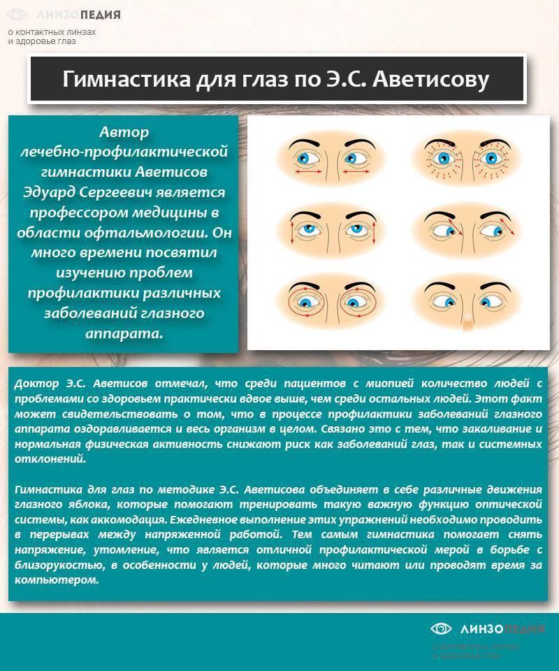 Гимнастика для глаз по аветисову: упражнения для детей и взрослых