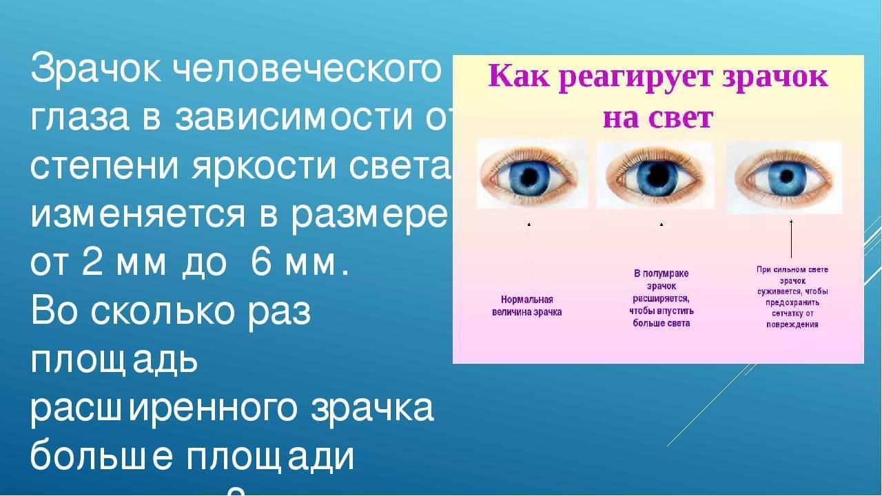 как уменьшить зрачок глаза в домашних условиях
