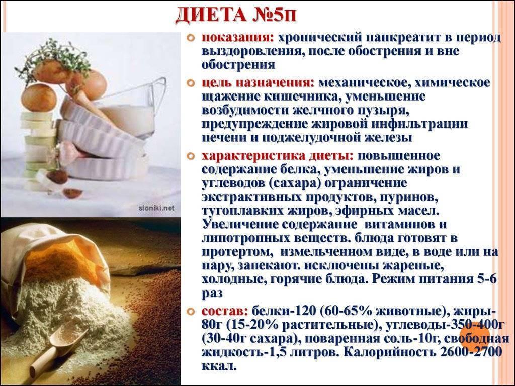 Диета при холецистите желчного пузыря: меню, список продуктов, что можно есть