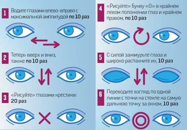 Можно ли с помощью упражнений улучшить и восстановить зрение