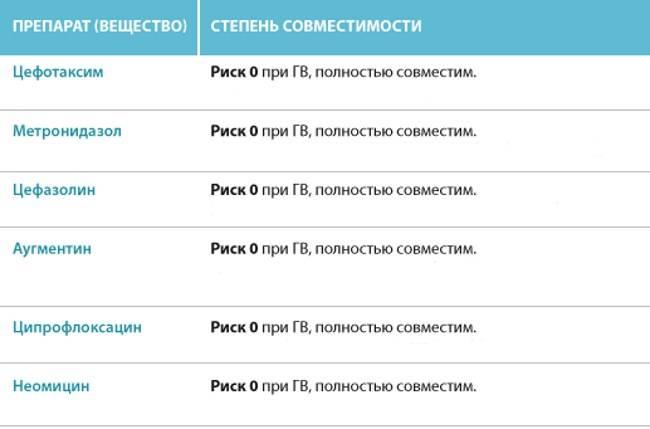 Беременность и цистит: признаки и лекарства от болезни / mama66.ru