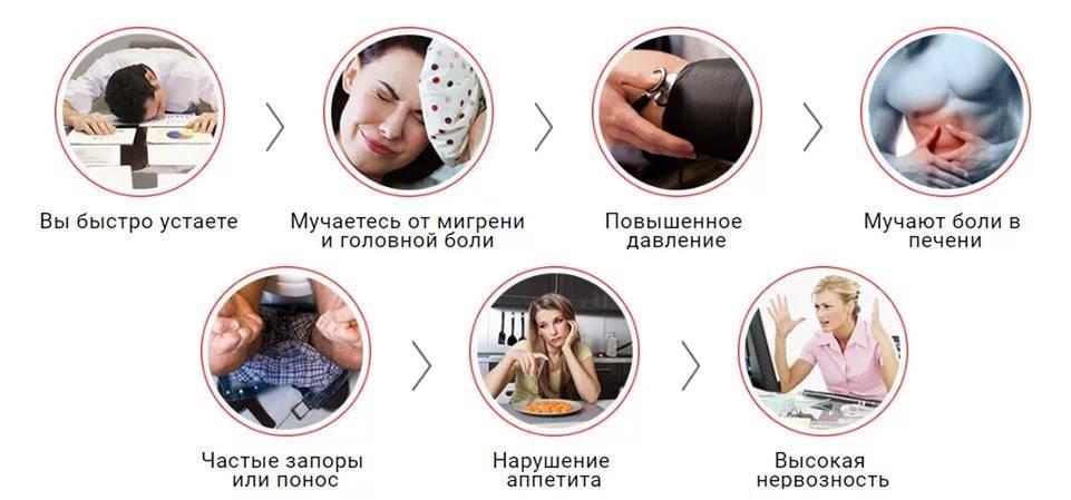 симптомы высокого холестерина у женщин