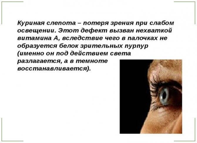 признаки слепоты
