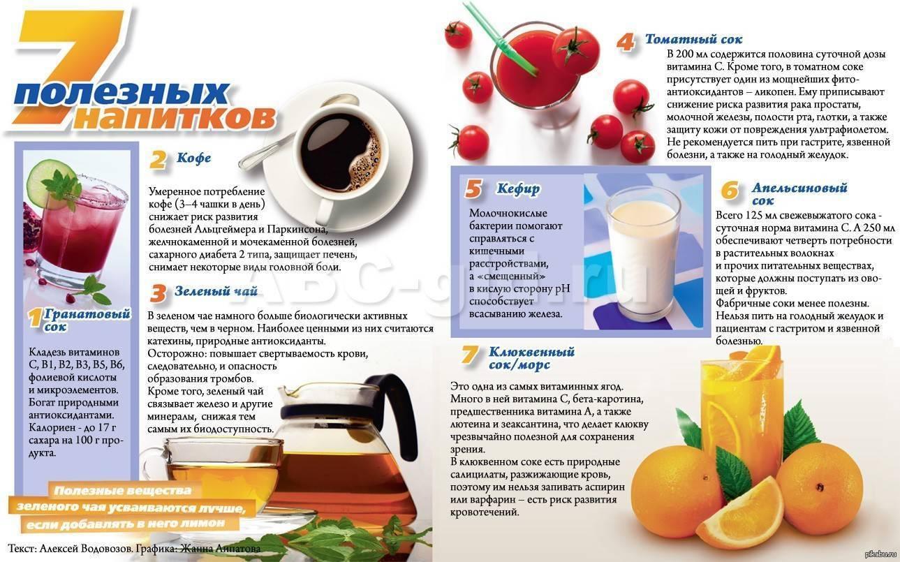 13 самых полезных продуктов для желчного пузыря и печени